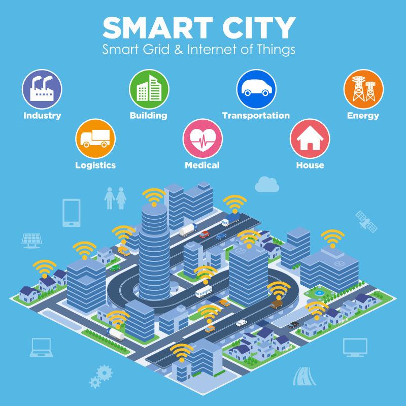 创意矢量智能城市概念的图标海报