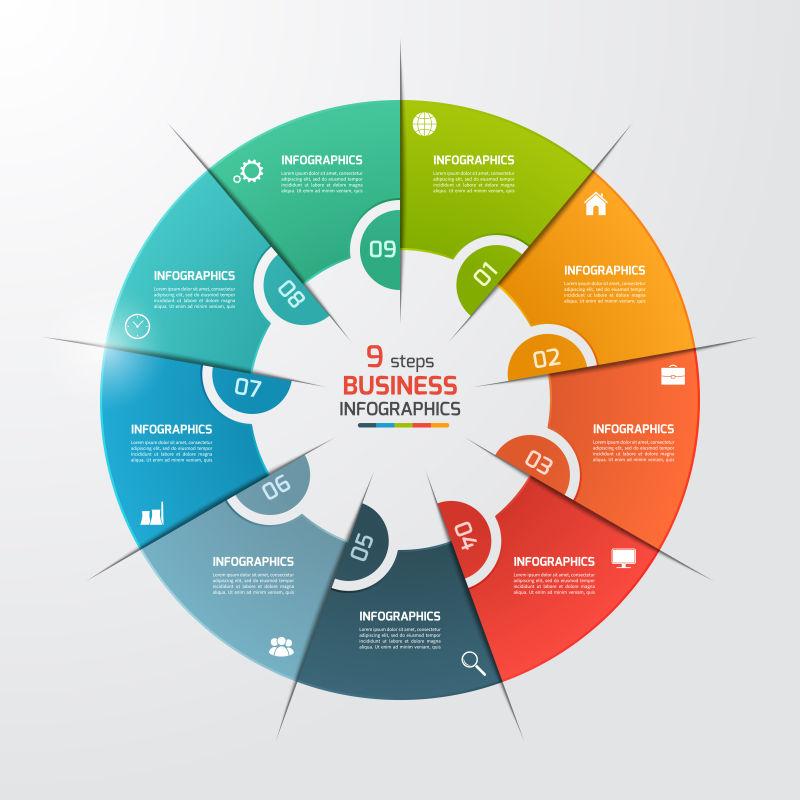 环形信息图表矢量设计