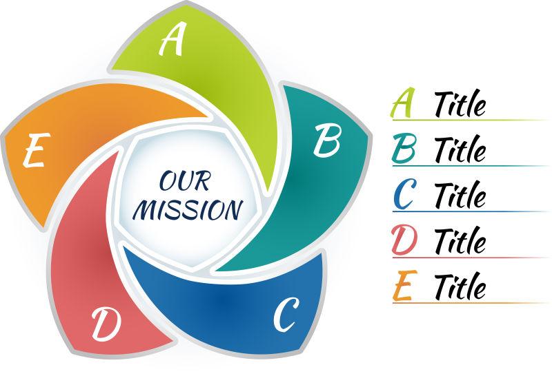 抽象矢量五色中心循环星型信息图表设计