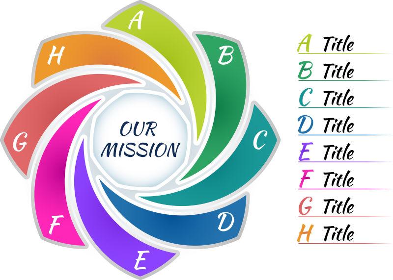 创意矢量现代八色中心循环信息图表设计
