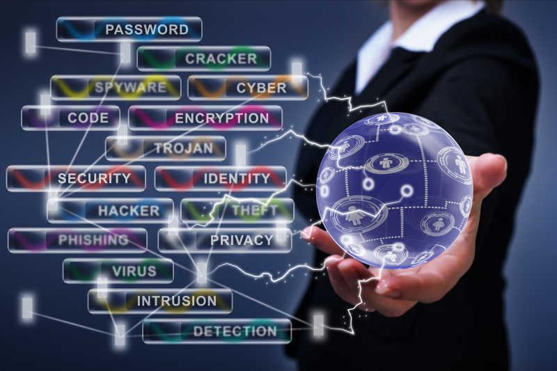 社交网络以及安全概念