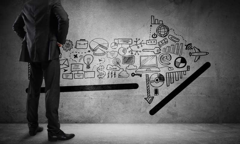 企业成长与进步观
