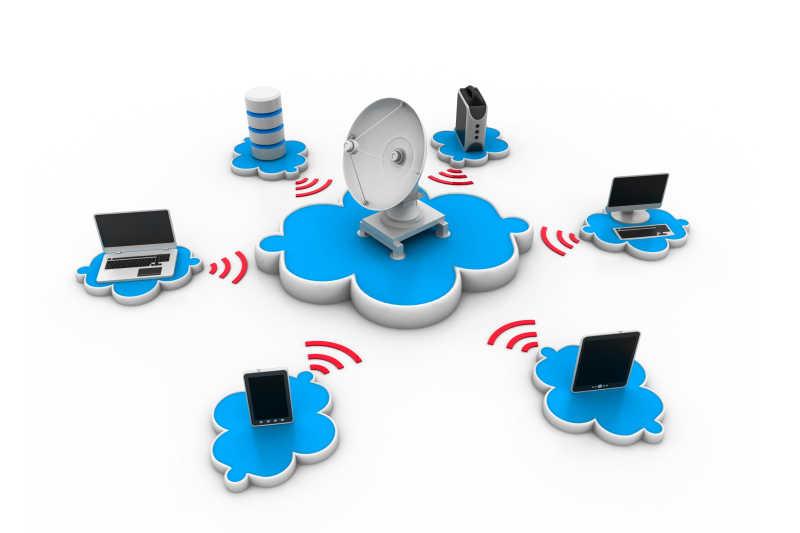 云计算网络概念
