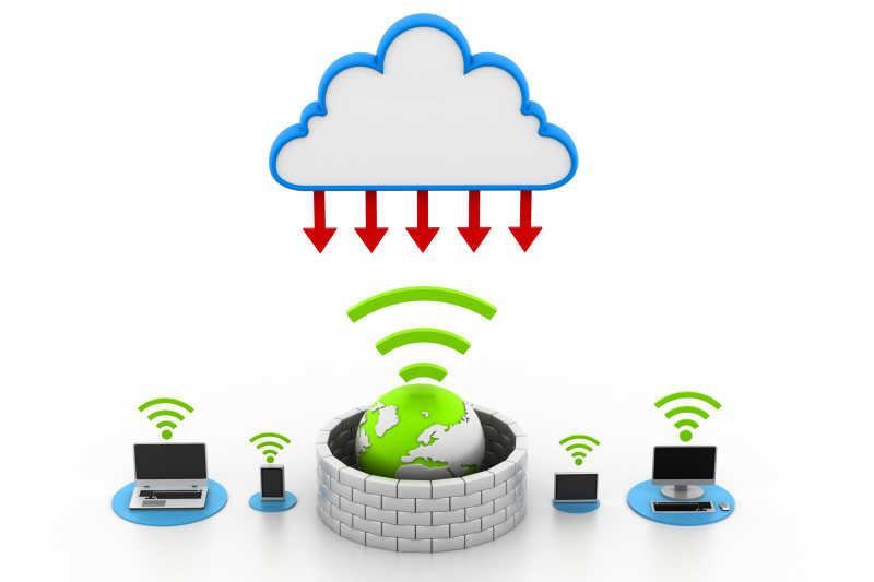 云计算互联网