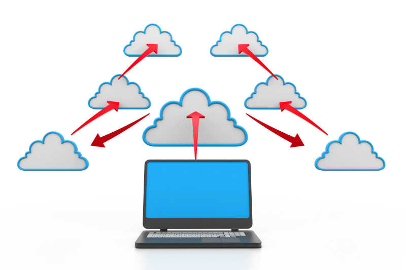 云计算抽象概念