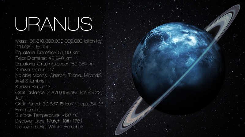 一路向西壁纸_太阳系行星图片-天王星的高分辨率照片素材-高清图片-摄影照片 ...