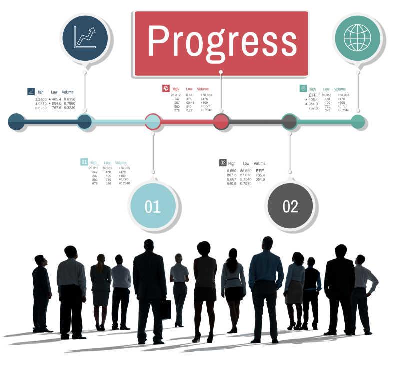 改善发展观念抽象流程