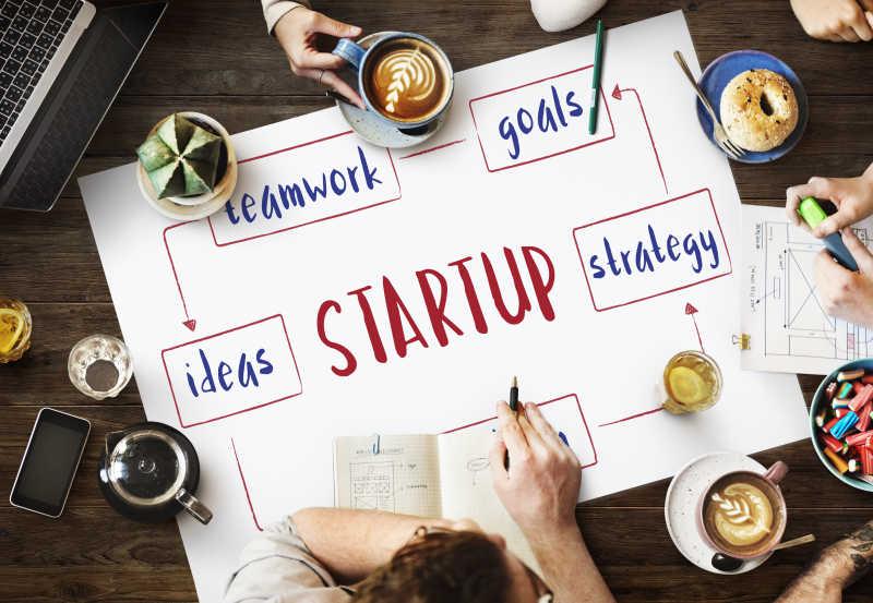 企业创业理念规划设计构想讨论