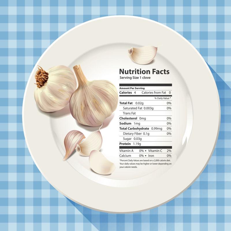 矢量健康洋葱的营养成分表插图