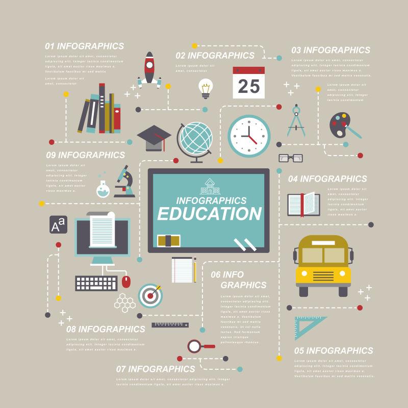 矢量的教育理念插图设计