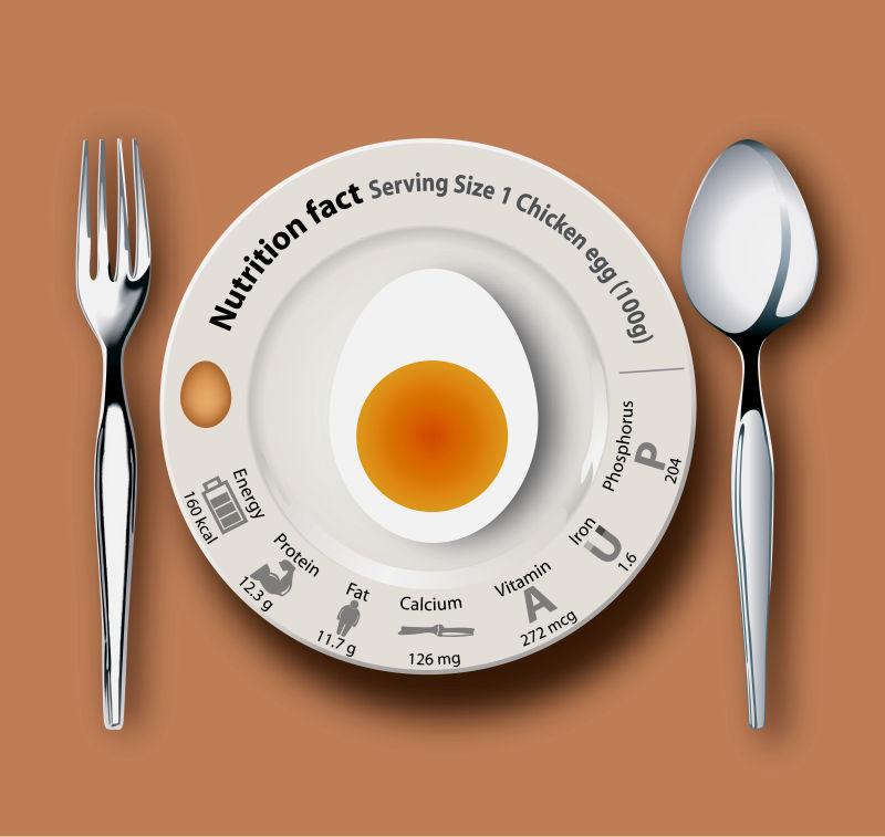 创意矢量鸭蛋的卡路里插图
