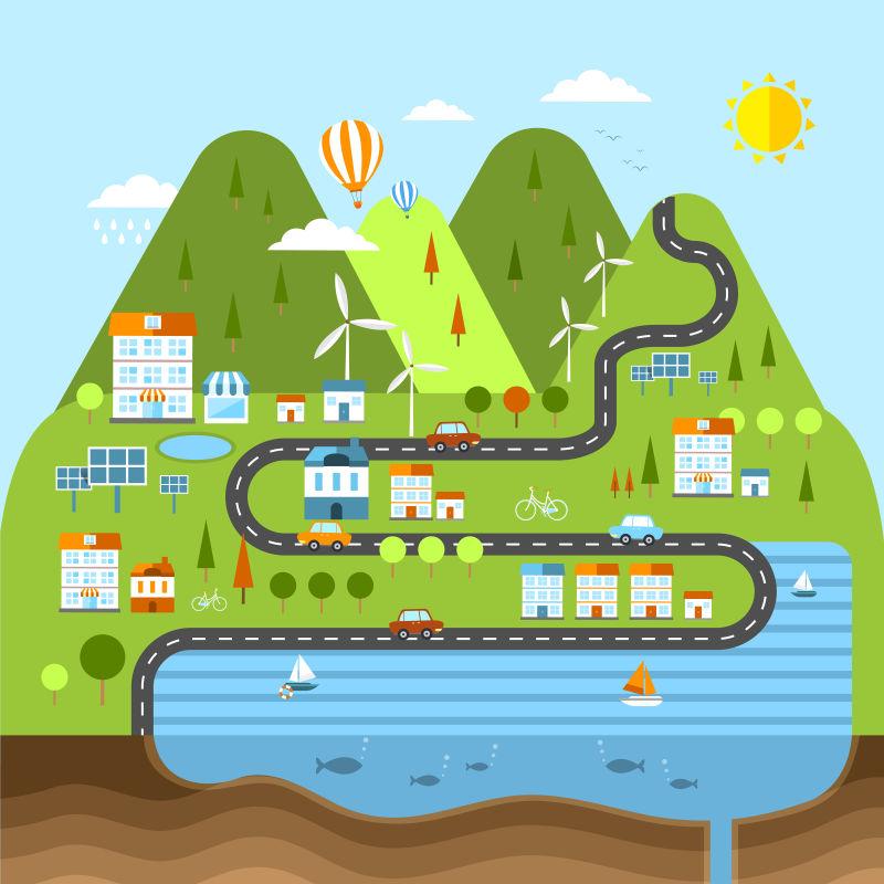 矢量生态概念的创意城市小镇平面设计图