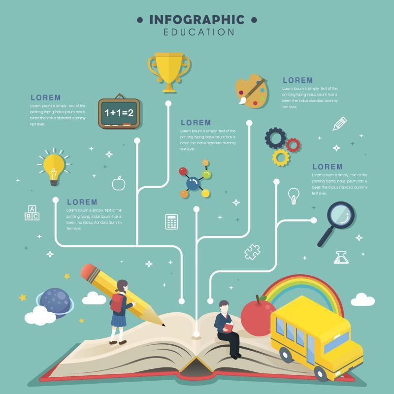 教育信息平台矢量图表设计