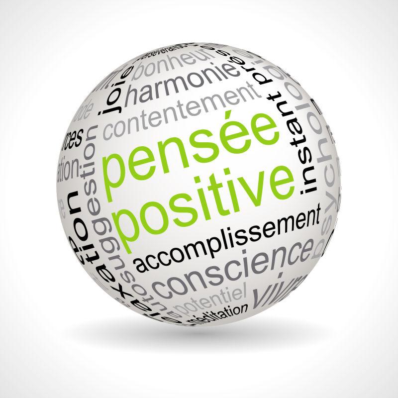 写有积极思想单词的矢量圆球