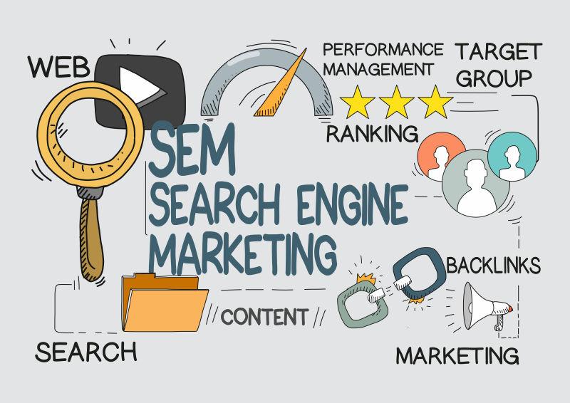 创意矢量搜索引擎营销概念的海报设计