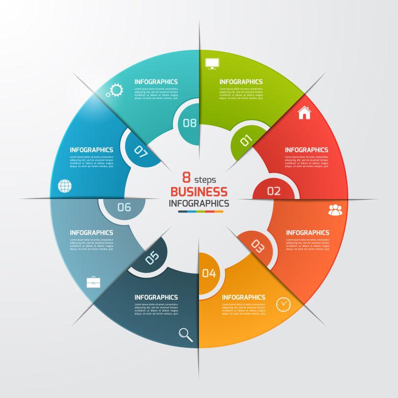 环形商业循环图表矢量设计
