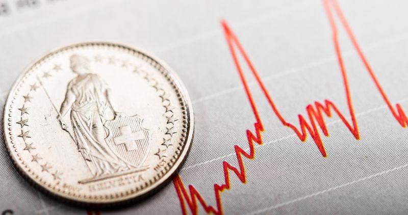 一个瑞士法郎硬币波动图