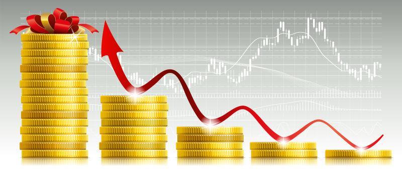 货币升值概念