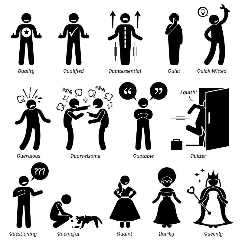不同人物中性性格表现矢量图