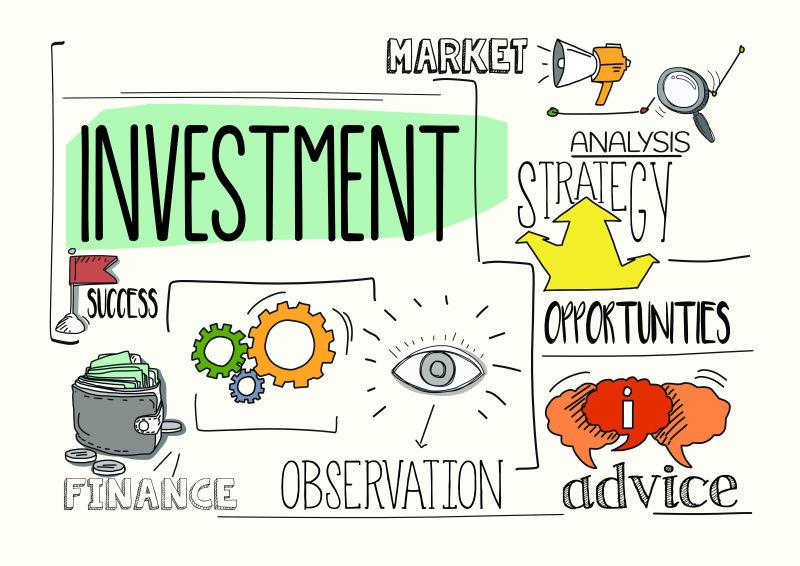 企业的投资理念矢量