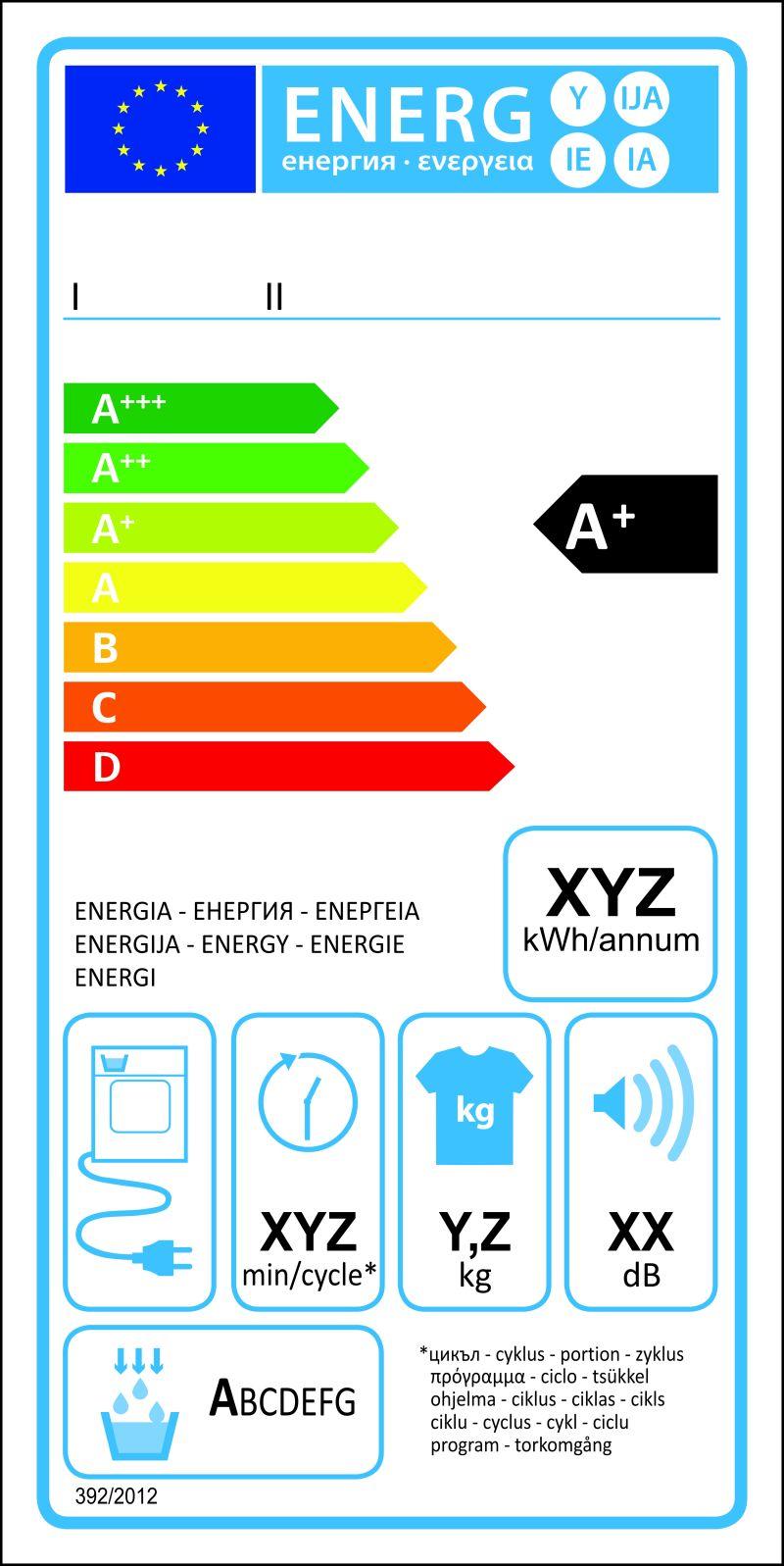 滚筒式干燥器在矢量中冷凝新的能量等级矢量标签