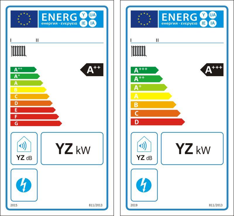 热电联产空间加热器新能源等级矢量图标签