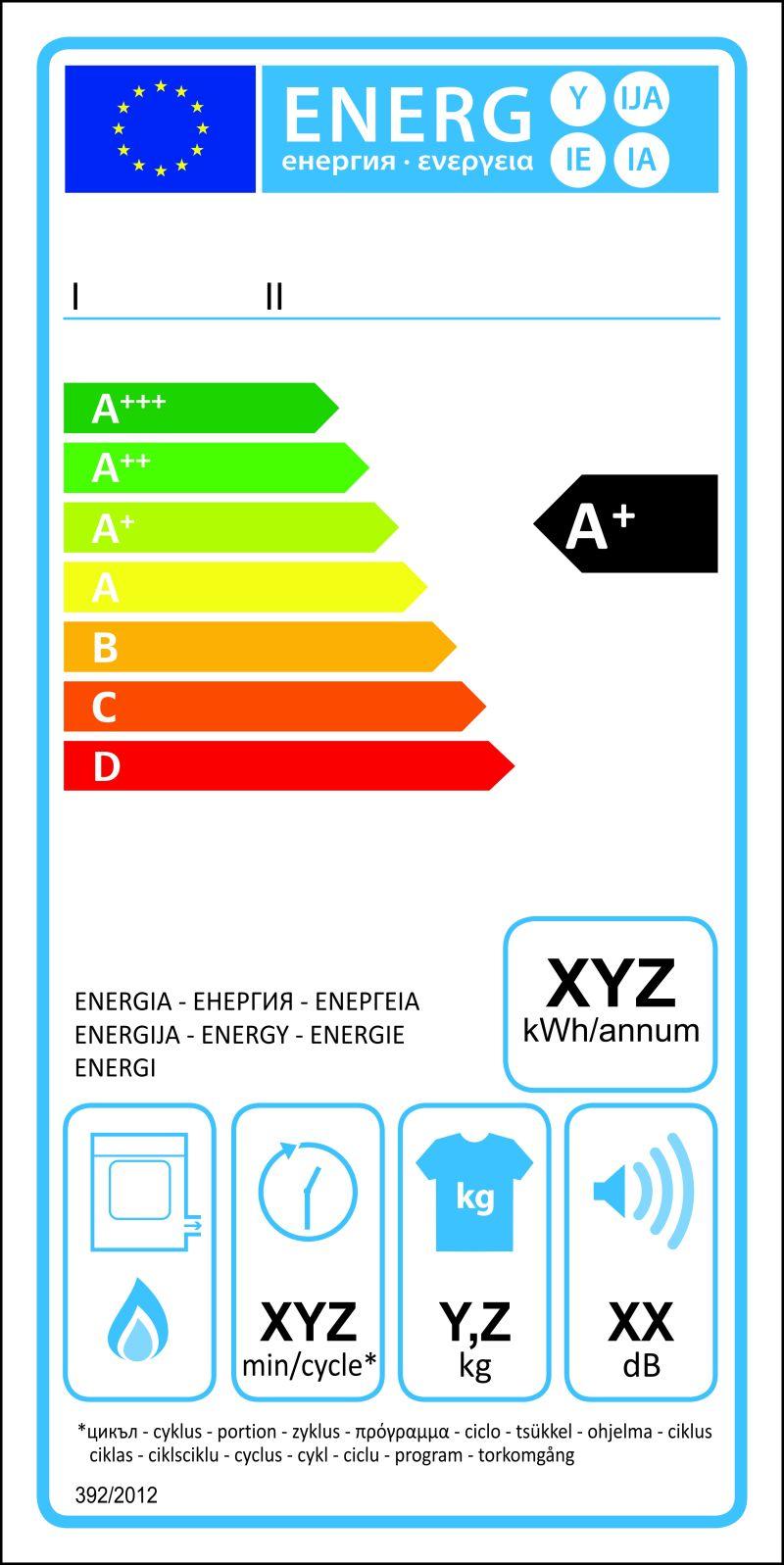 滚筒式干燥器在矢量中的新能源等级