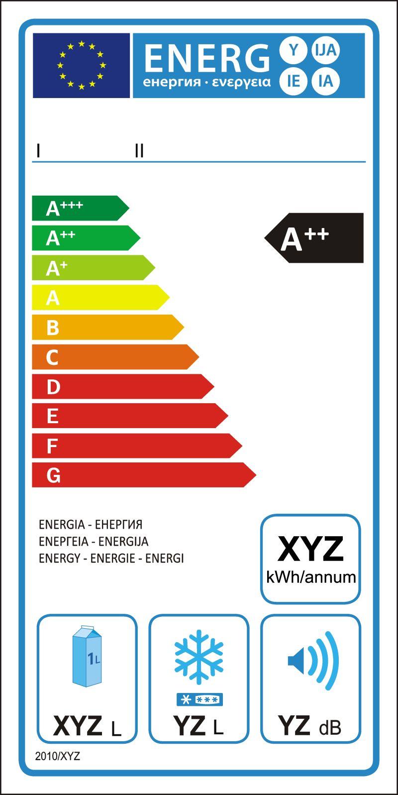 制冷机新能源等级图矢量标注