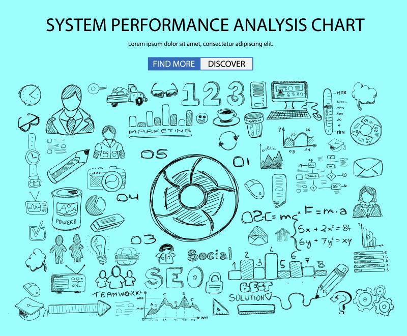 矢量系统性能分析