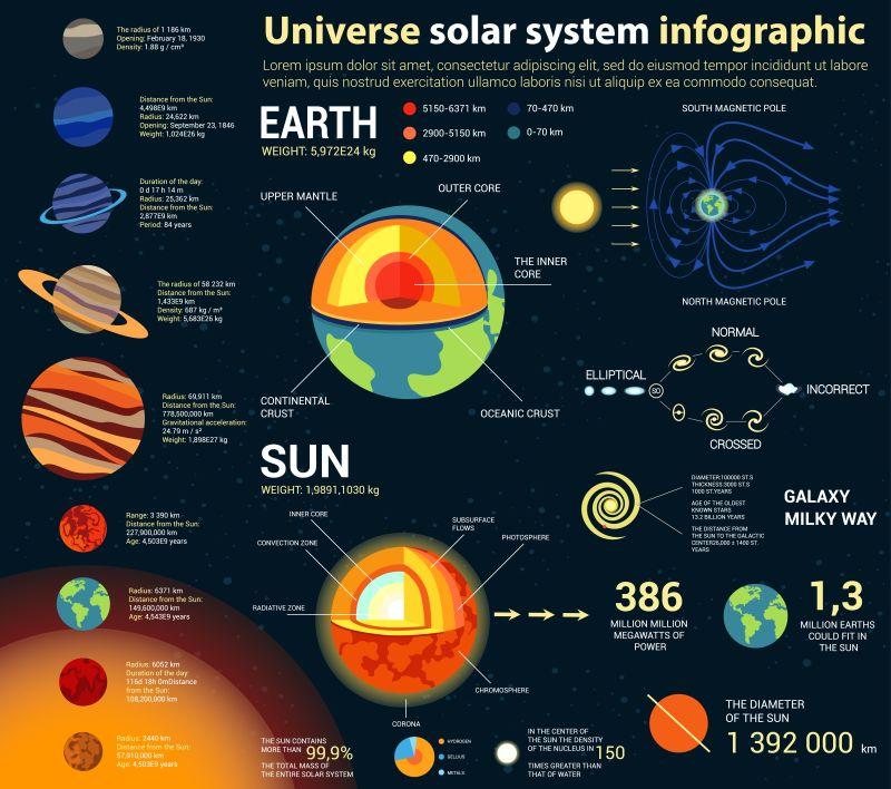 矢量宇宙太空信息图