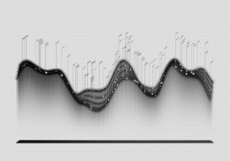 创意矢量数据波形设计背景