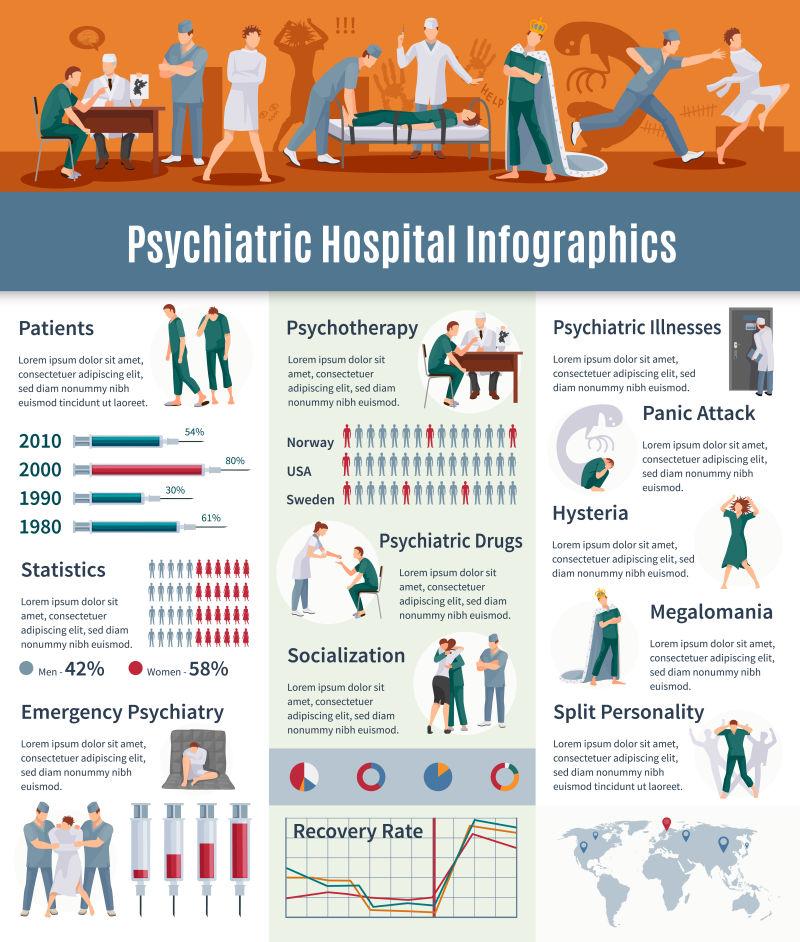 矢量的精神病治疗图表设计
