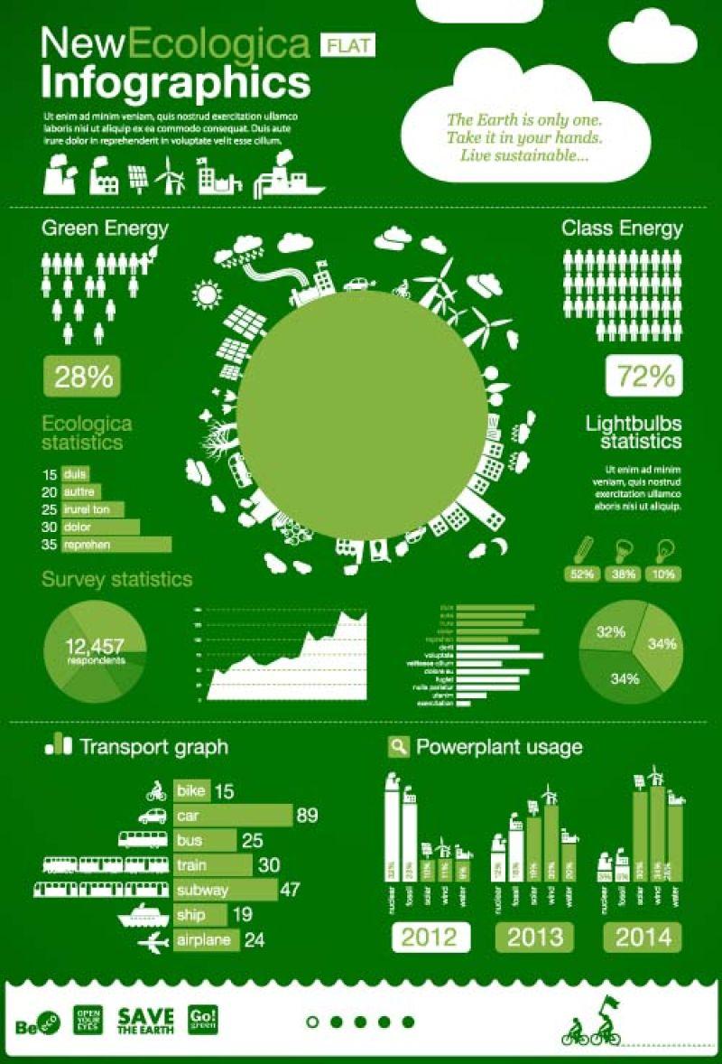抽象矢量现代绿色生态主题平面信息图表