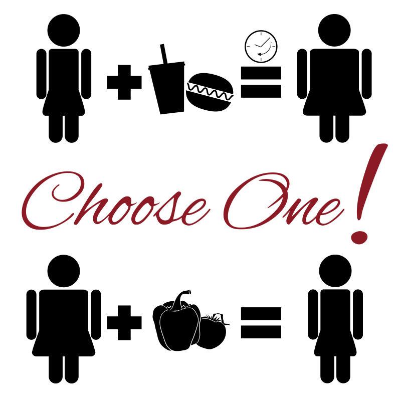 生活方式选择象形图