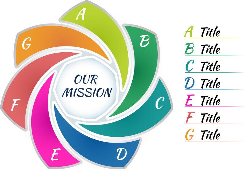 抽象矢量现代7色中心循环信息图表设计