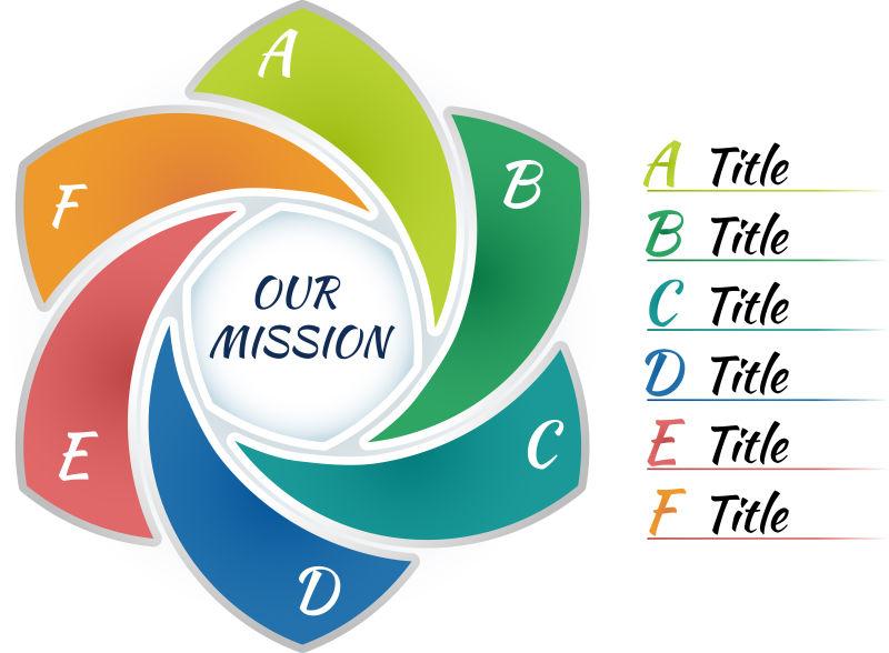 抽象矢量现代六色中心循环花型信息图表设计