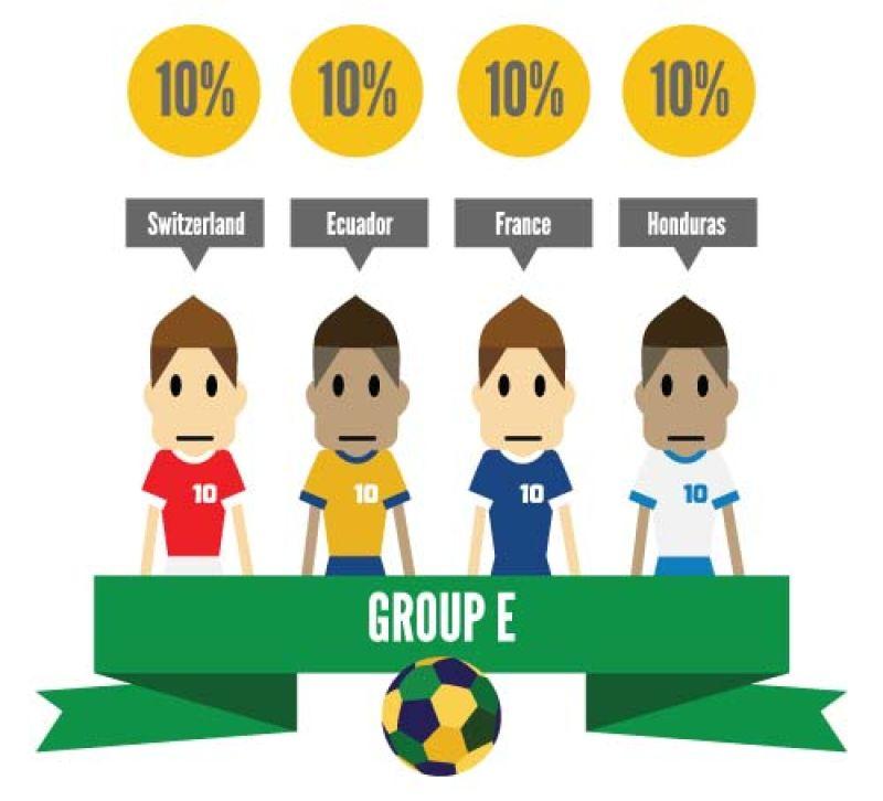 抽象矢量现代足球队信息图表设计