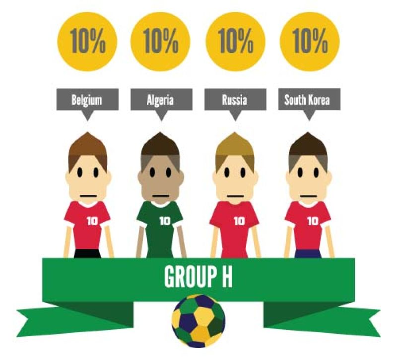 抽象矢量现代足球队分组信息图表
