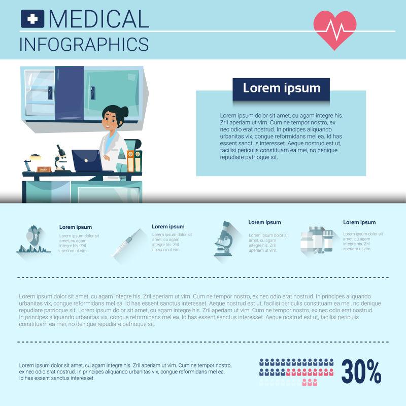 具有复制空间的健康医学信息图形信息横幅