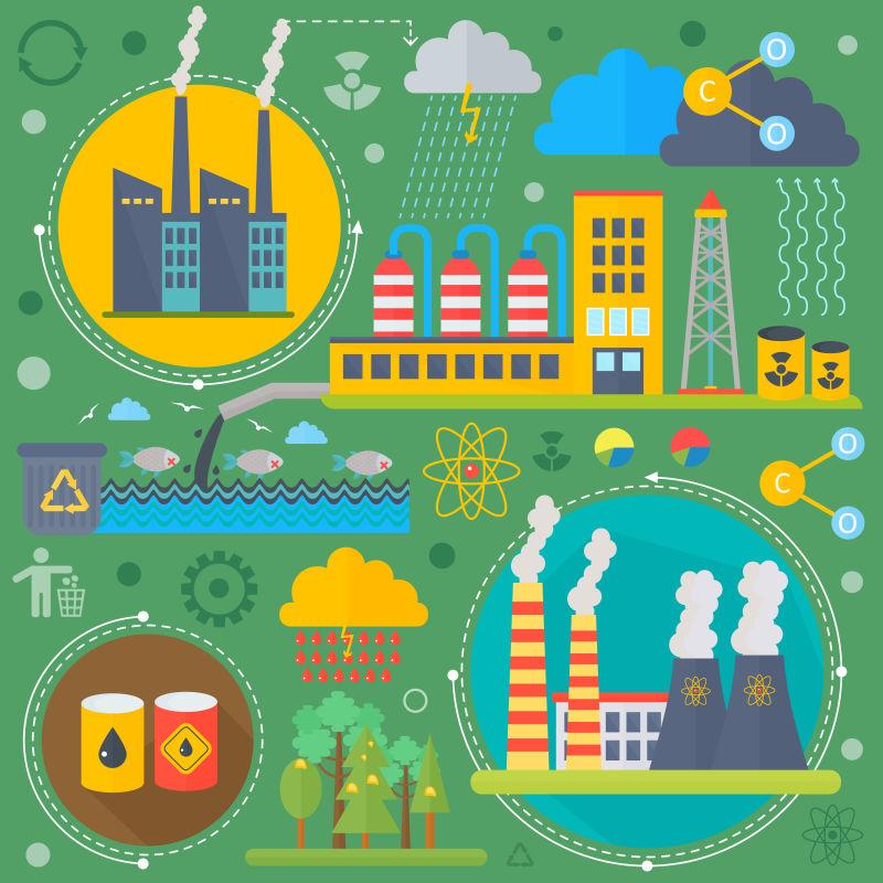 环境保护、生态概念横幅设置在现代平地风格中。生态绿色能源和拯救地球信息图形设计,网页元素,海报横幅。矢量插图。
