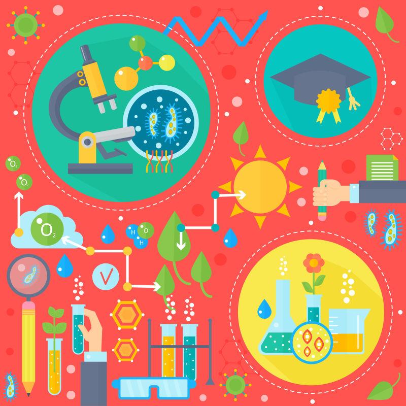 科技平面设计理念。科学研究,化学实验信息图概念设计,网页元素,海报横幅。矢量插图。
