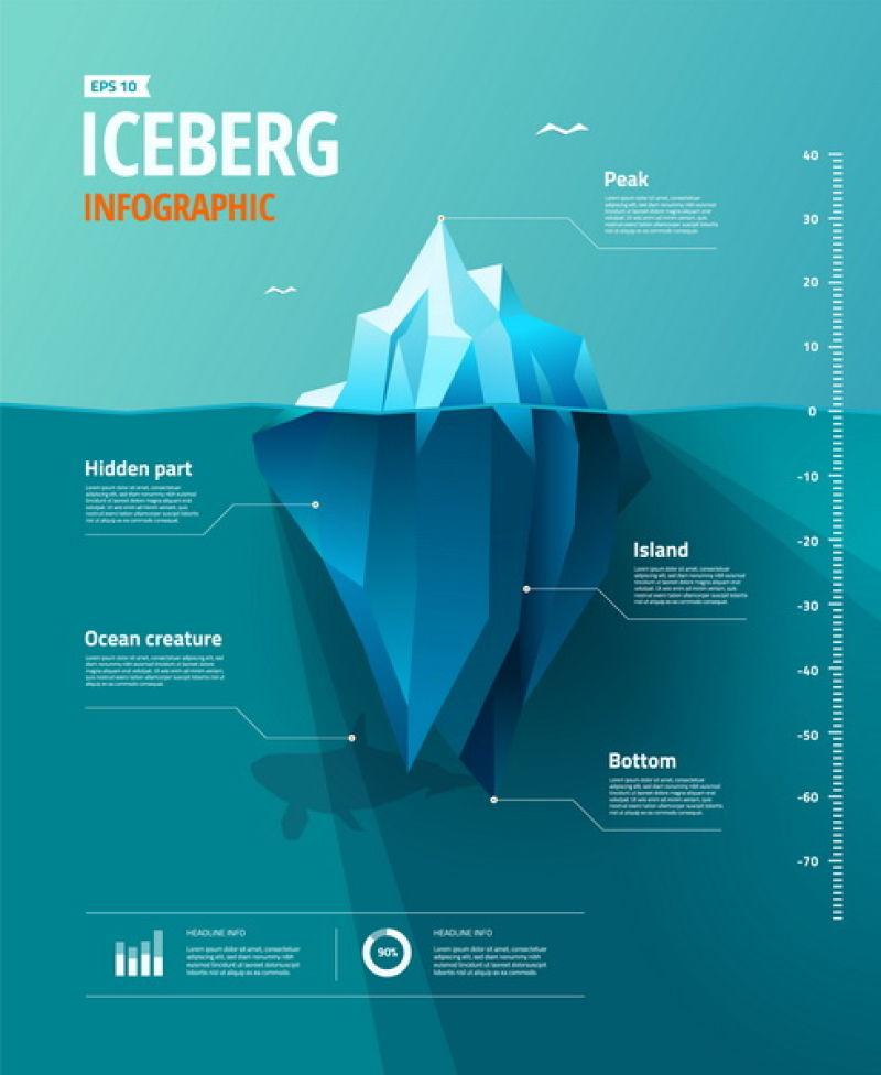 抽象矢量现代海上漂浮的冰山插图设计