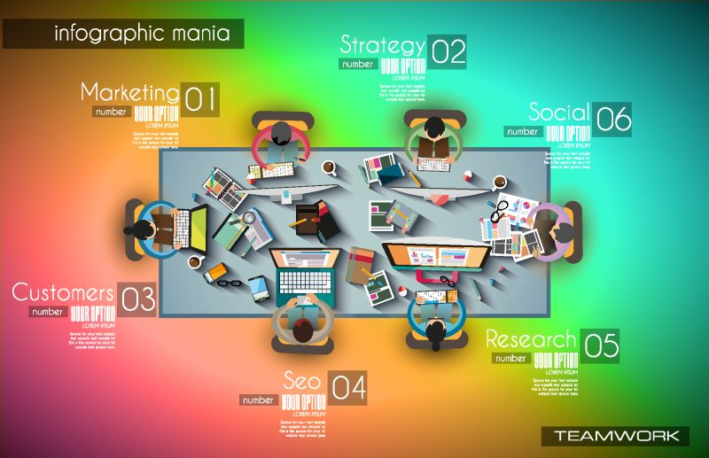 适合团队合作的理想工作空间:平面式信息图表和头脑风暴-包括许多设计元素:电脑、移动设备、办公用品、铅笔、咖啡杯、羊皮纸、文档等