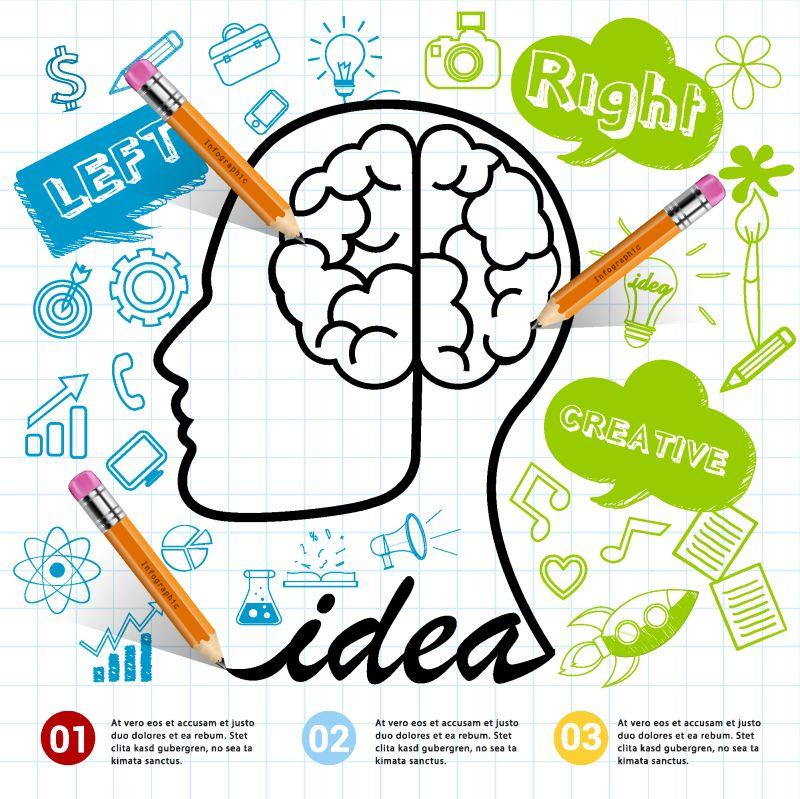 头脑的想法与铅笔画图标业务的概念