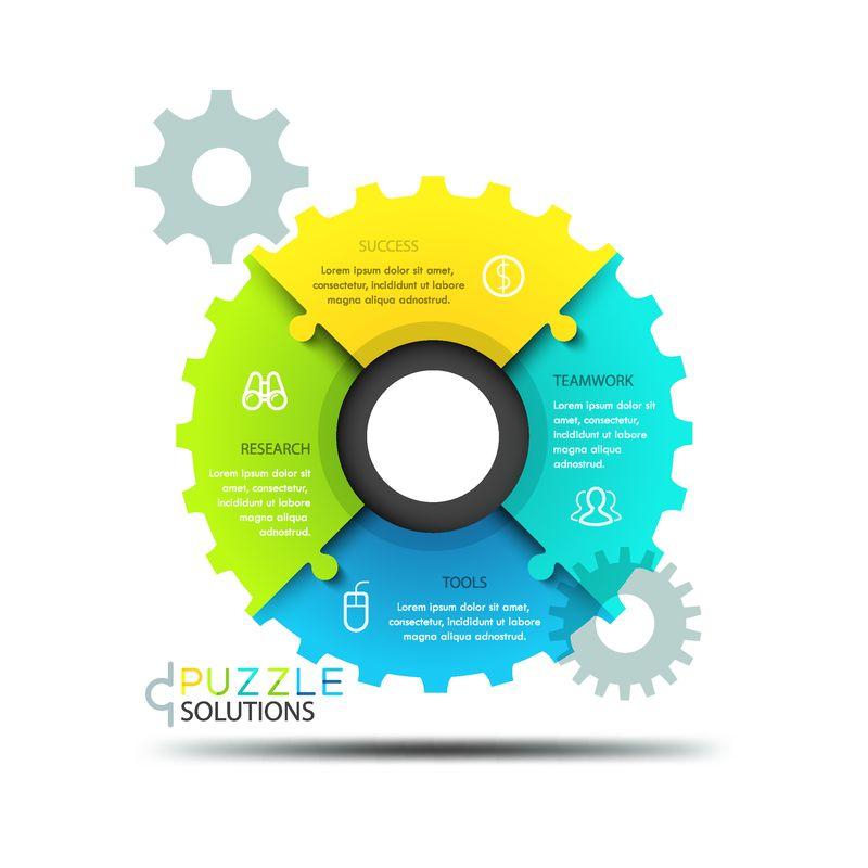 现代信息图形设计布局-拼图拼图在齿轮形状上分为四个部分-要素协调工作-机制成功的企业发展理念-矢量图