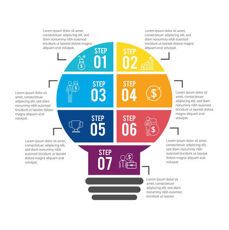 Lorem Ipsum的信息图表业务计划进展