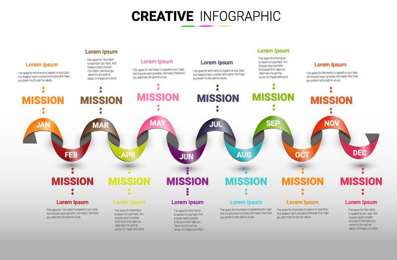 时间线1年、12个月、时间线信息图形设计矢量12个步骤和演示业务可用于12个选项、步骤或流程的业务概念