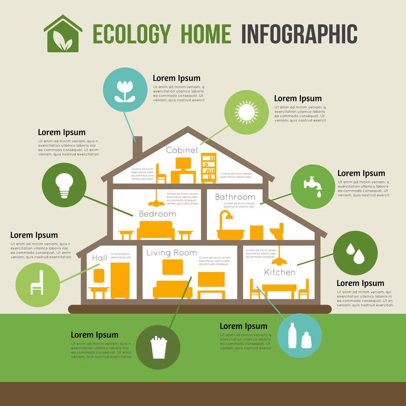 环保型家庭信息图表-生态温室-房子在挖-精致的现代室内设计-带家具的房间-平面式矢量图