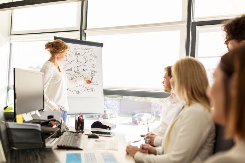 商业、创业、展示、战略和人员概念-女性在办公室创意团队的活动板上展示方案