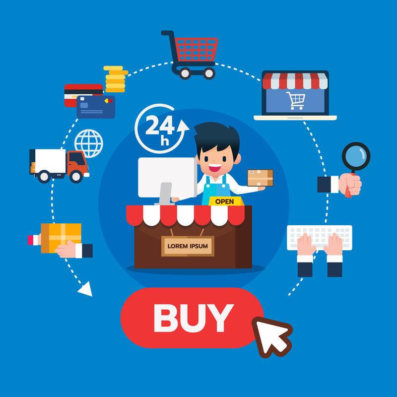 男孩坐在前面的平面图标设计网上购物步骤信息图-电子商务流程与购买按钮-平面矢量图